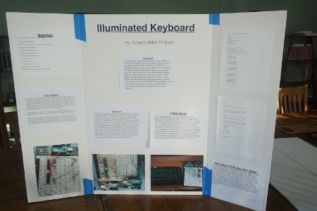 Illuminated Keyboard Display
